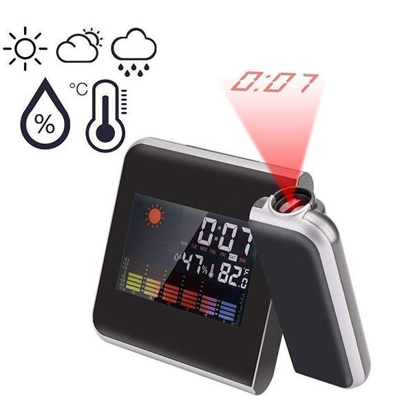 Đồng hồ dự báo thời tiết